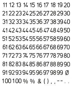 HERMA 4155 VARIO NUMBERS 1-100